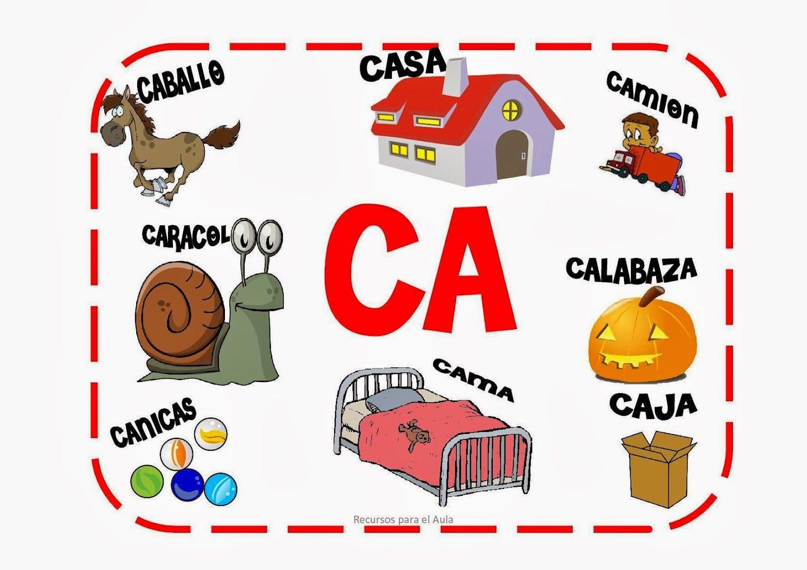 Maestra De Primaria Palabras Con Ca Co Cu Que Qui Palabras Cartel Para El Aula Palabras Con Que Qui Aprender Las Letras Imagenes Para Maestros
