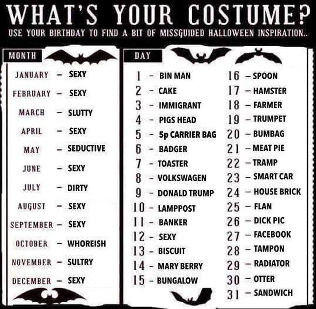 Use Your Birthday To Frind Your Missguied Halloween Costume