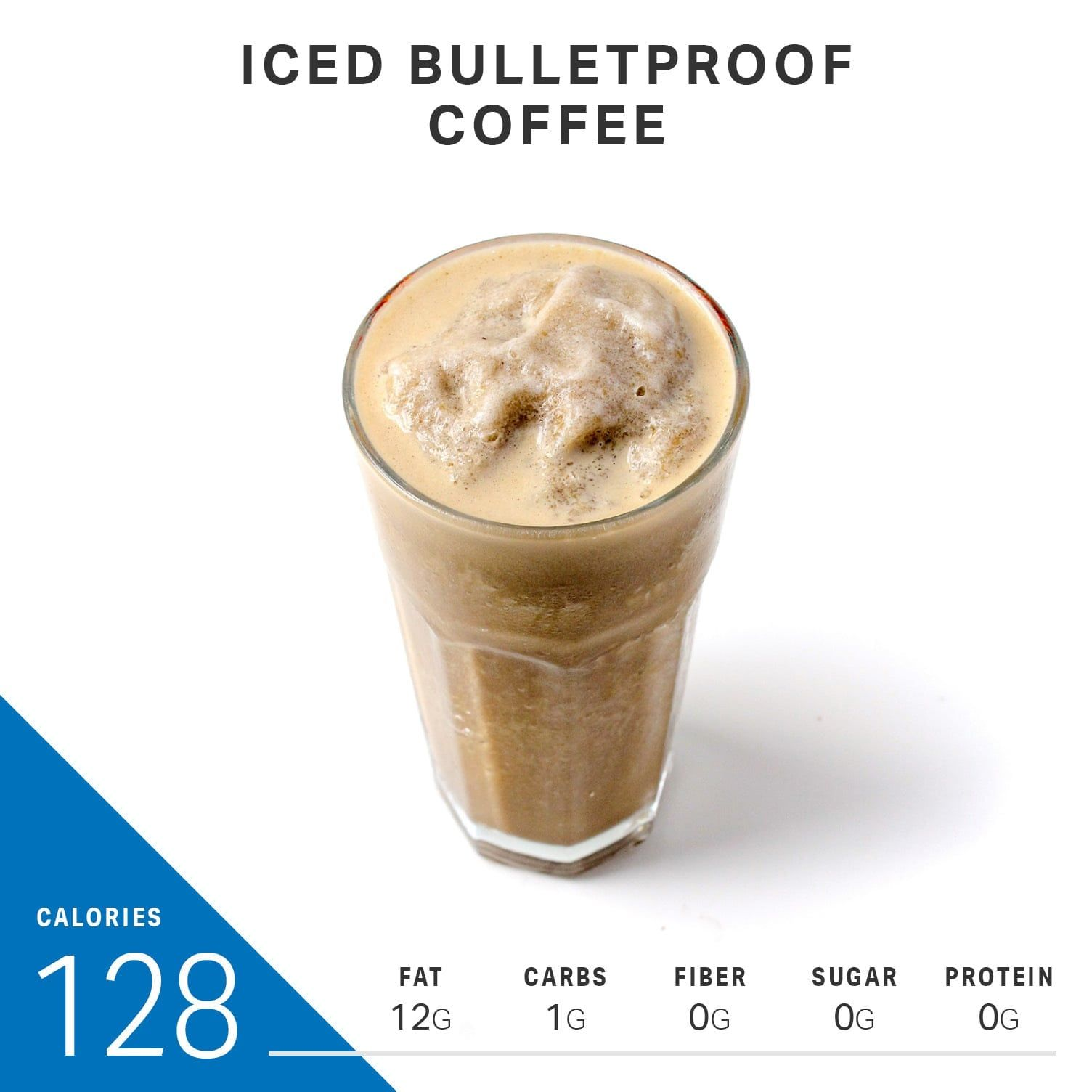 Iced bulletproof coffee keto and low carb recipe