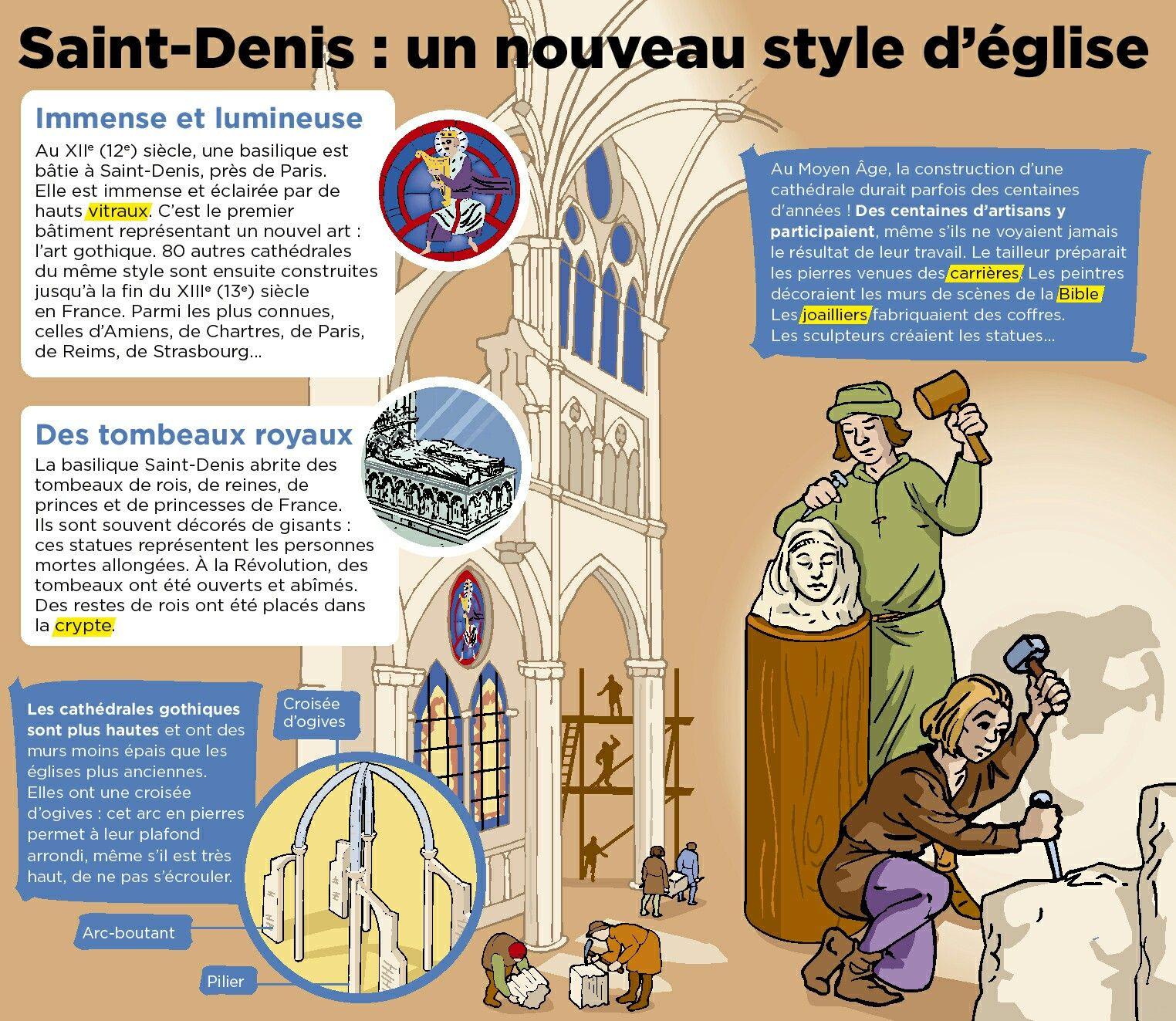 Art Gothique Saint Denis Cathedrale Histoire Enfant Histoire Du Monde
