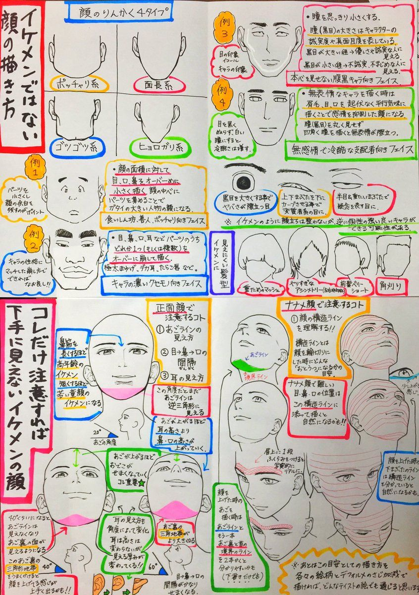 吉村拓也 on   Anatomía, Dibujo y Poses anime