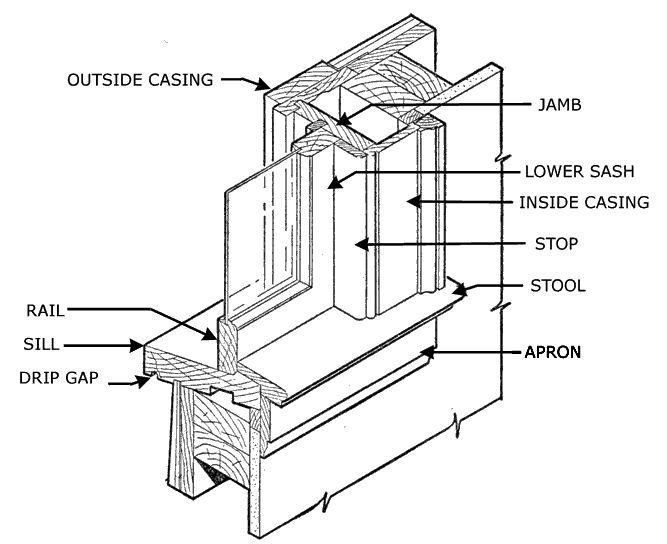 667 544 for Window jamb design