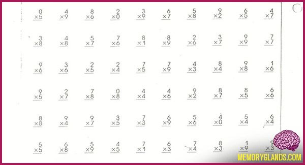 Minute Math. I fucking HATED this! | Nostalgica | Pinterest | Math ...