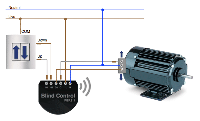 Apnt 30 Controlling Blinds And Motors With Fibaro
