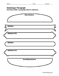 Hamburger Paragraph Writing Form: This format helps students ...