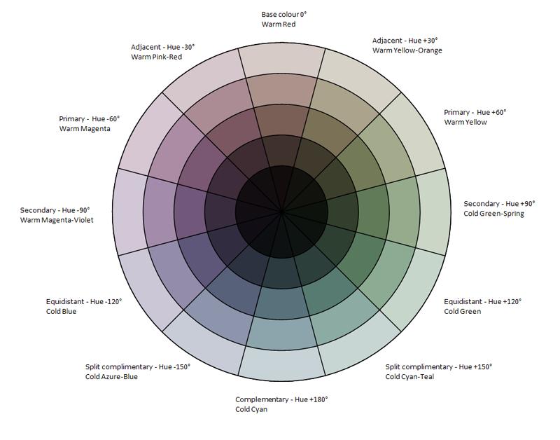 Palette Grey Saturation Colour Wheel Color Wheel Interior Design Color Wheel Grey Color Scheme