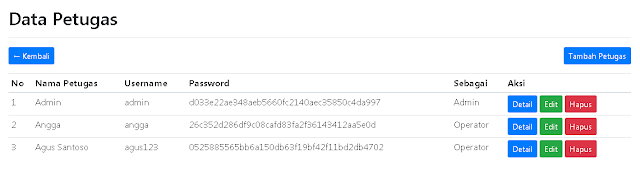 4 Crud Data Petugas Aplikasi Php Nama