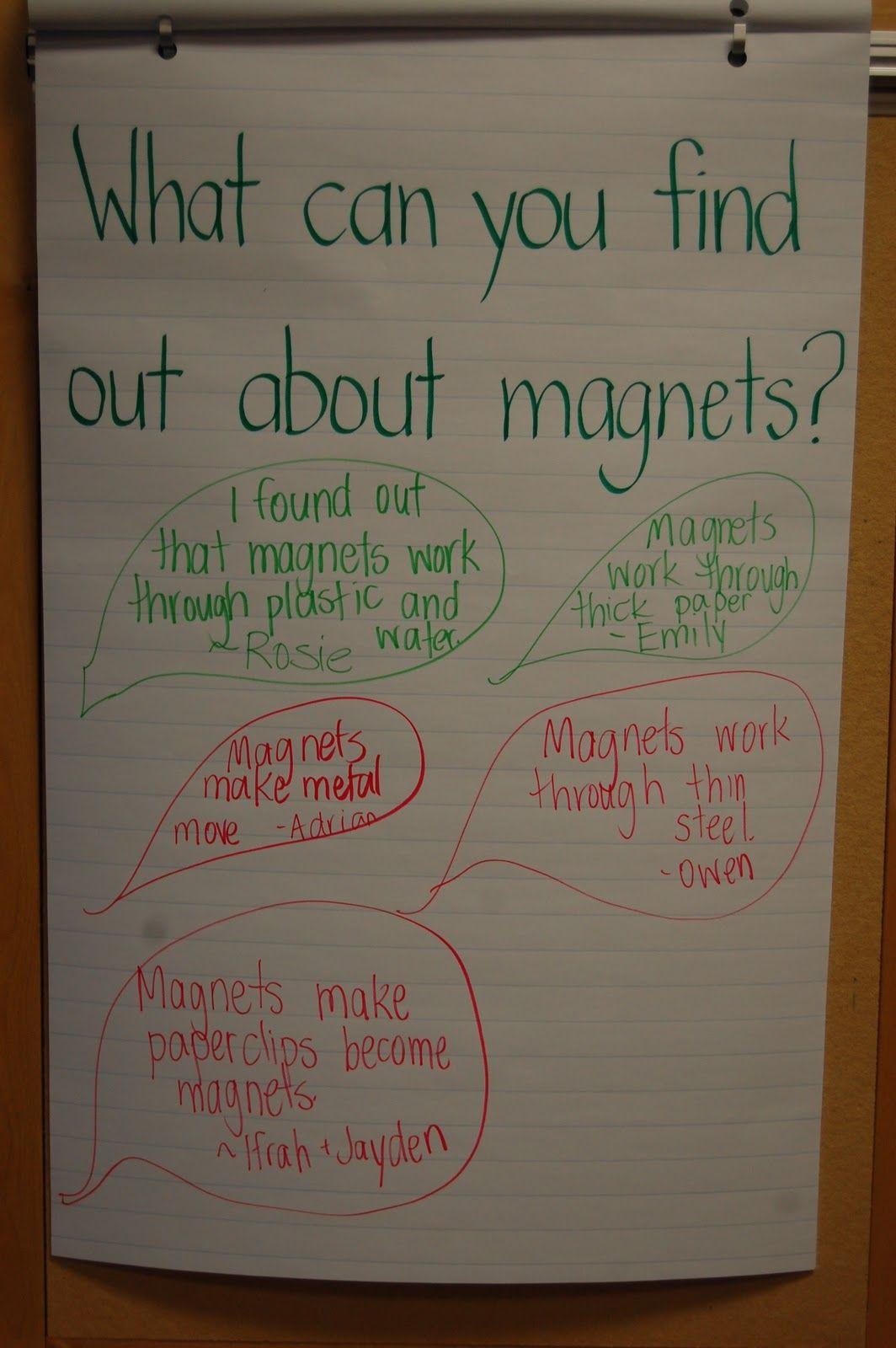 Magnet Inquiry