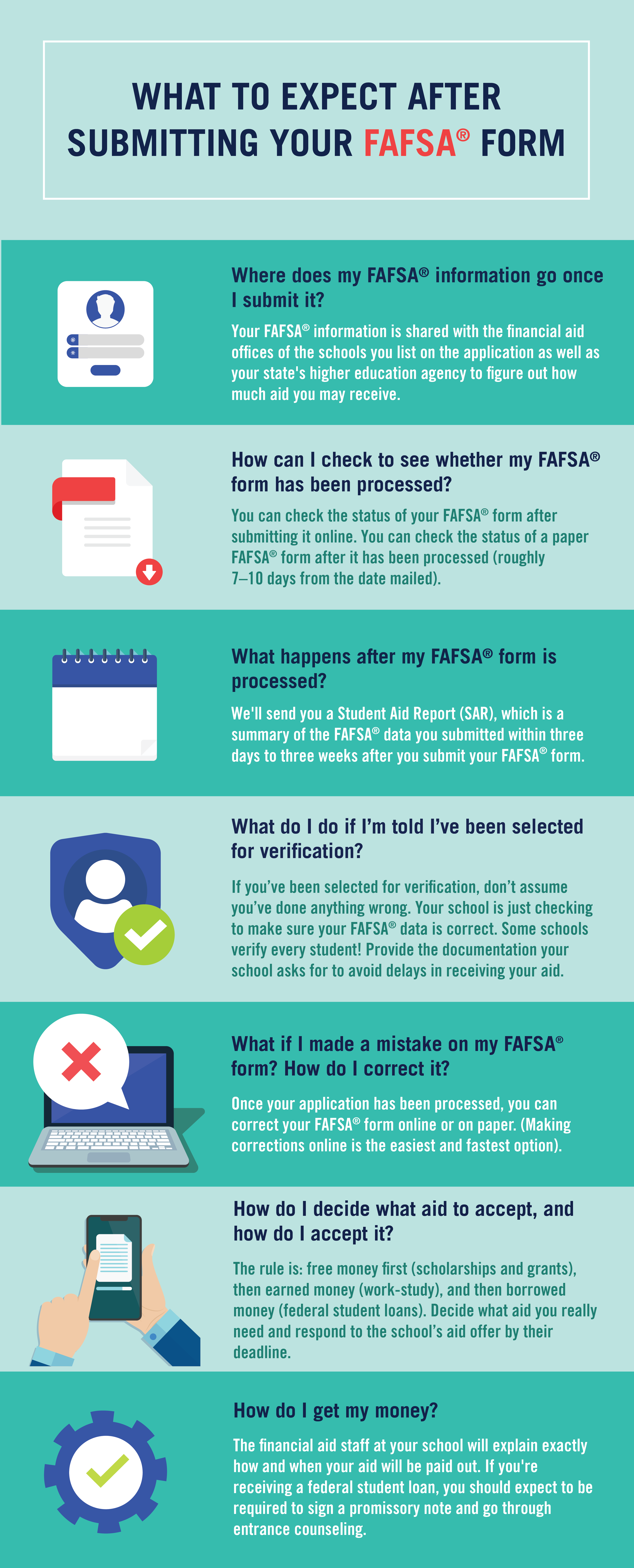 5 Things To Do After Filing Your Fafsa Form Ed Gov Blog Fafsa School Application Scholarships Application