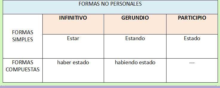 aprendiendo español con Juanfra y Lety: diciembre 2009