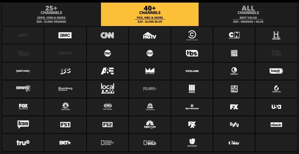 sling blue channel list | Information to know | Sling tv, Tv