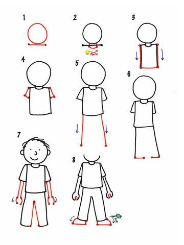 People for kids step step drawing yahoo search results yahoo image search results