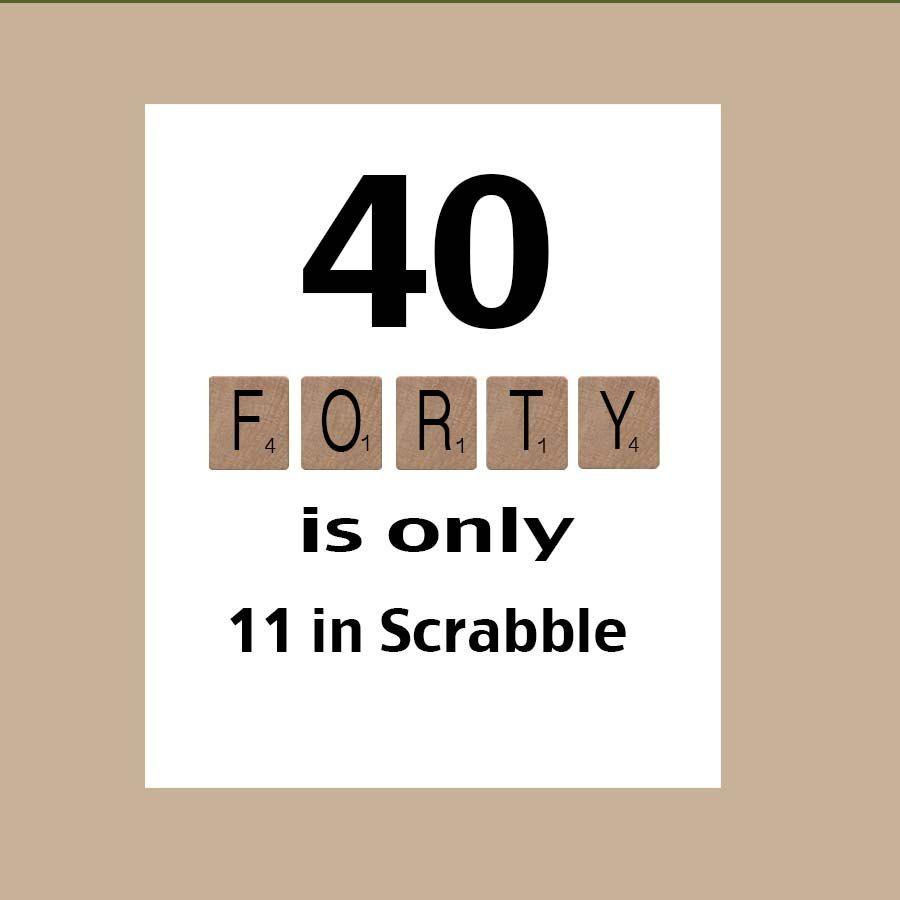 40th birthday card clipart [ 900 x 900 Pixel ]
