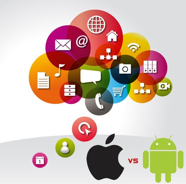 six pack abs Android apps, App, App development