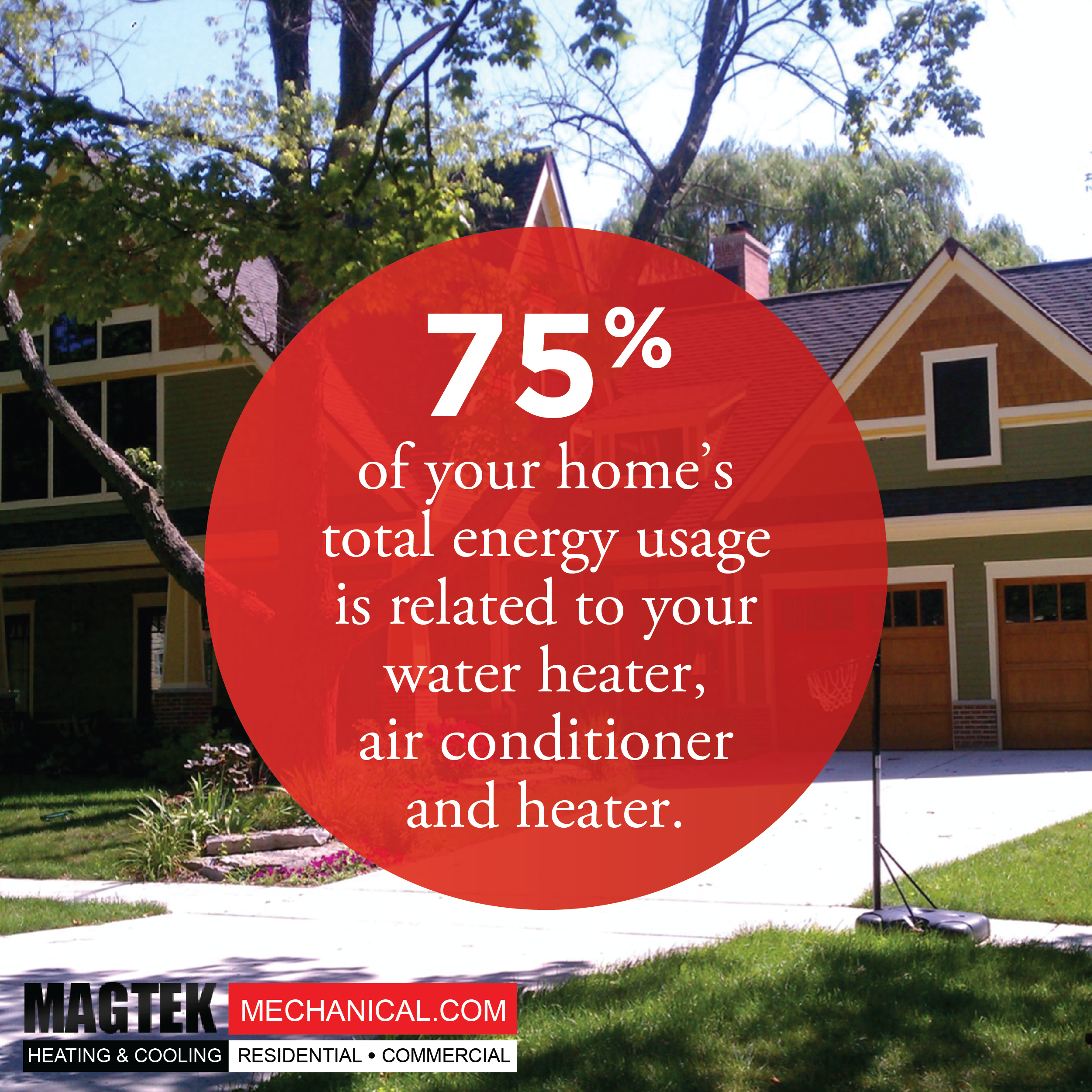 Are You Conscious Of The Energy You Consume A New Hvac System