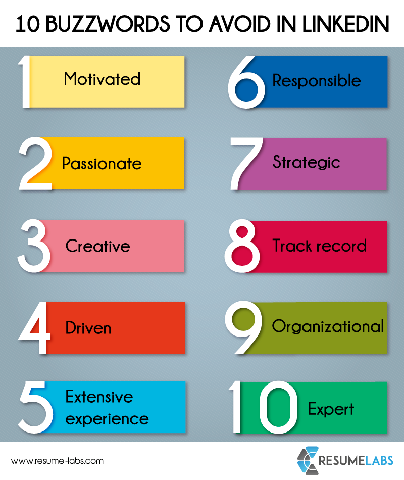 good resume descriptive words