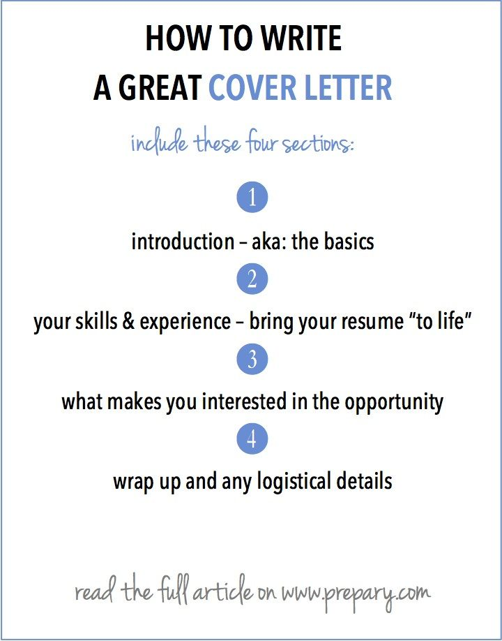How to write a cover letter - Expert Tips On Resume Principles