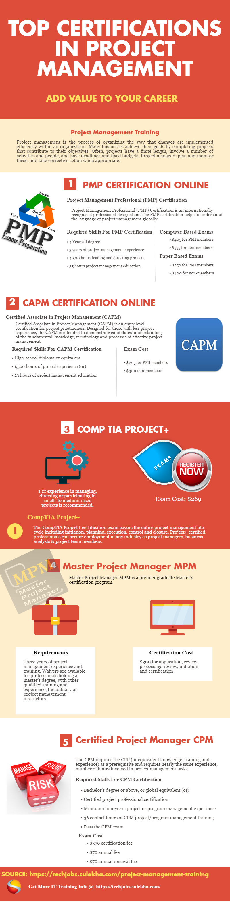 Top Certifications In Project Management Get Information About