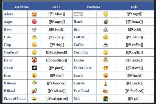 30 New Smiley Emoticons For Facebook Facebook Hidden