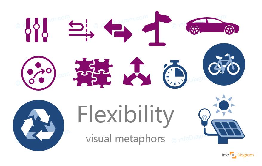 How To Present Flexibility On A Slide Concept Visualization Blog Creative Presentations Ideas Creative Presentation Ideas Visual Metaphor Concept