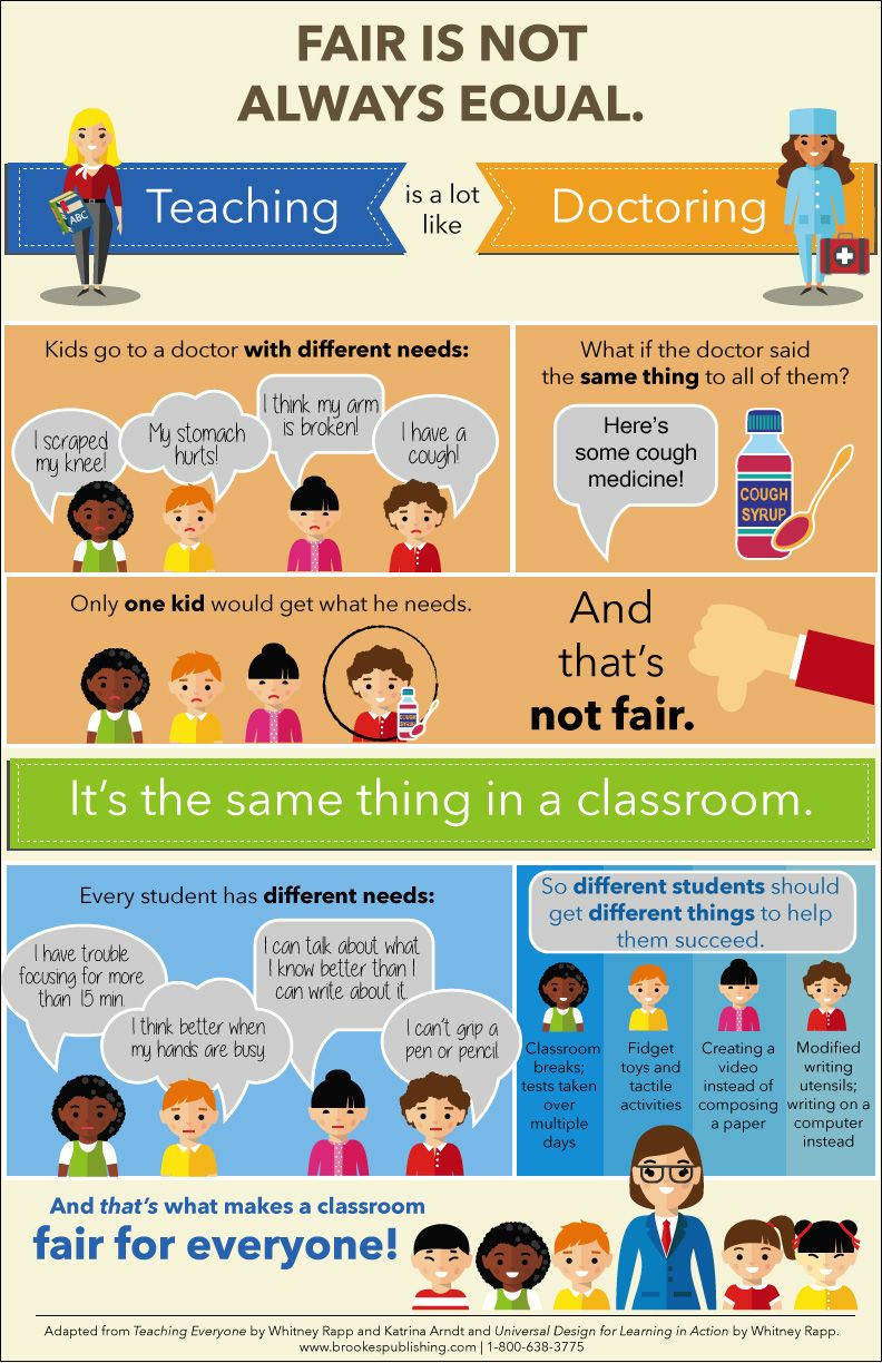Image result for inclusiveness in the classroom