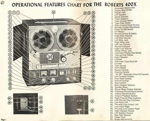 1965 Manual For The Roberts 400x Reel Tape Recorder In Phantom