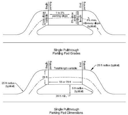 RV Parking Lot Dimensions - Bing images | Parking design ...