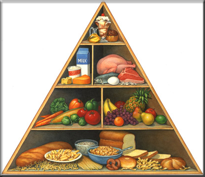 Food Pyramid Can Help You Achieve Balance Diet Food Pyramid Healing Food Food