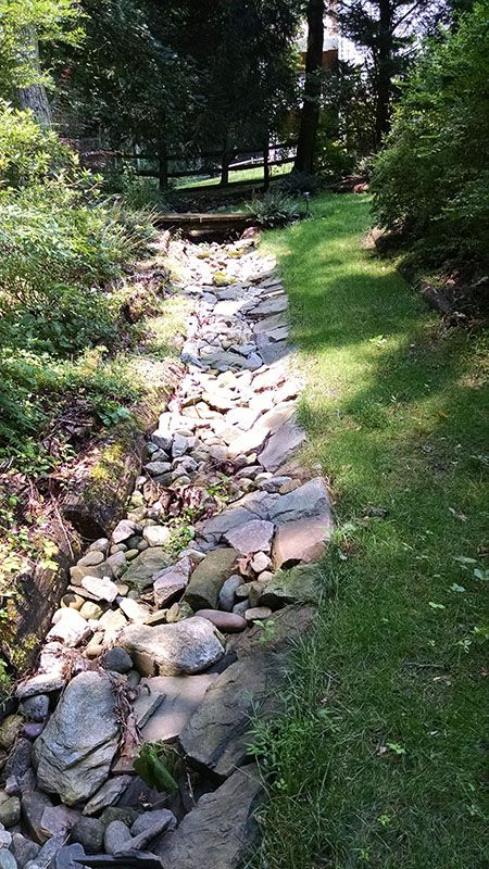 Slope erosion french drain google search house rock for Yard drainage slope