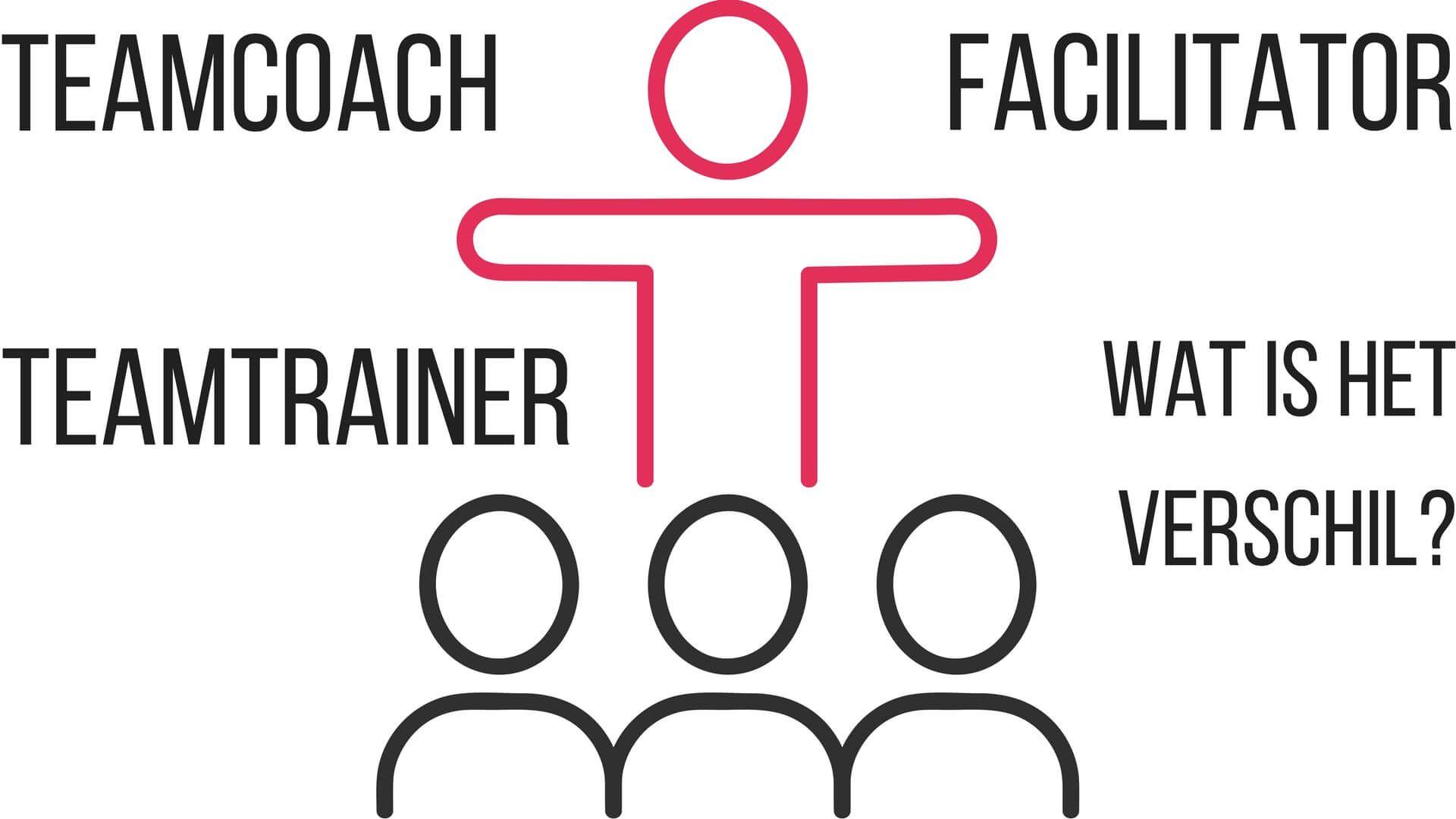 Wat Is Het Verschil Tussen Een Facilitator Teamcoach En