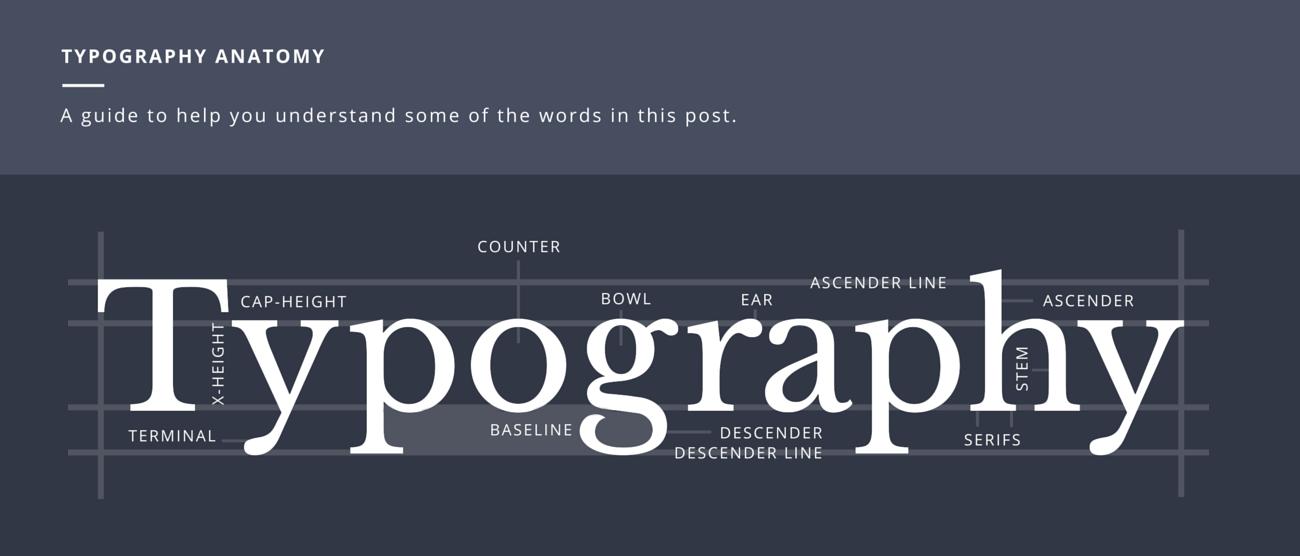 The Ultimate Guide to Font Pairing | La tipografia, Ultima y Anatomía