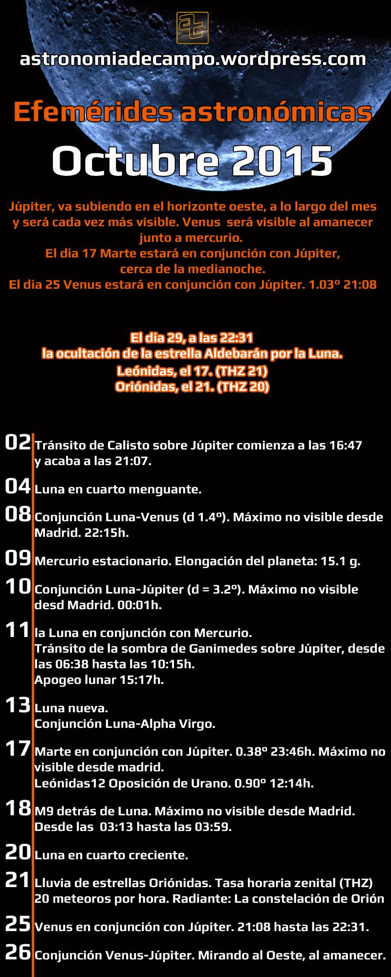 Infografía de las efemérides de octubre 2015