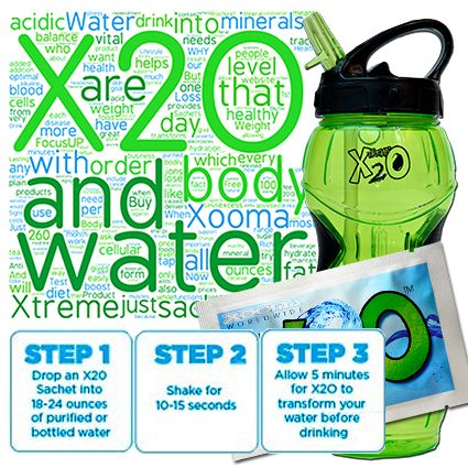 She weight loss on 10 day water fast simple tablet