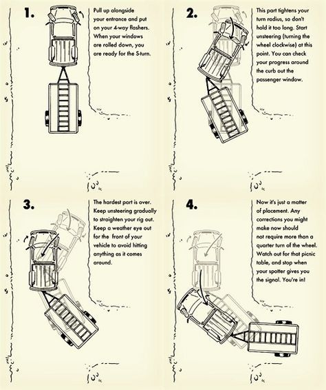 How to Back Up a Trailer…The Art of Manliness | campers | Rv
