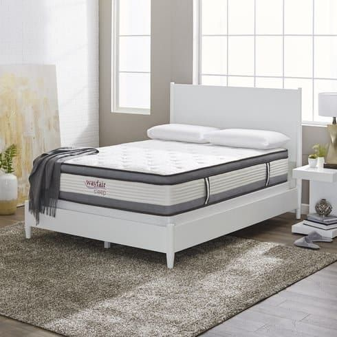 Best All The Best Deals On The Internet Today Mattress Bed 640 x 480