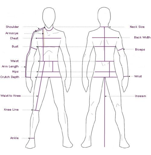 How To Take Your Measurements For Ordering A Made Measure Men S Suit
