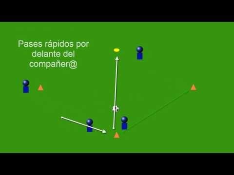 Ejercicio De Técnica De Pase Paredes Y Coordinación Para Fútbol Base Youtube Ejercicios Circuito Fisico Fútbol