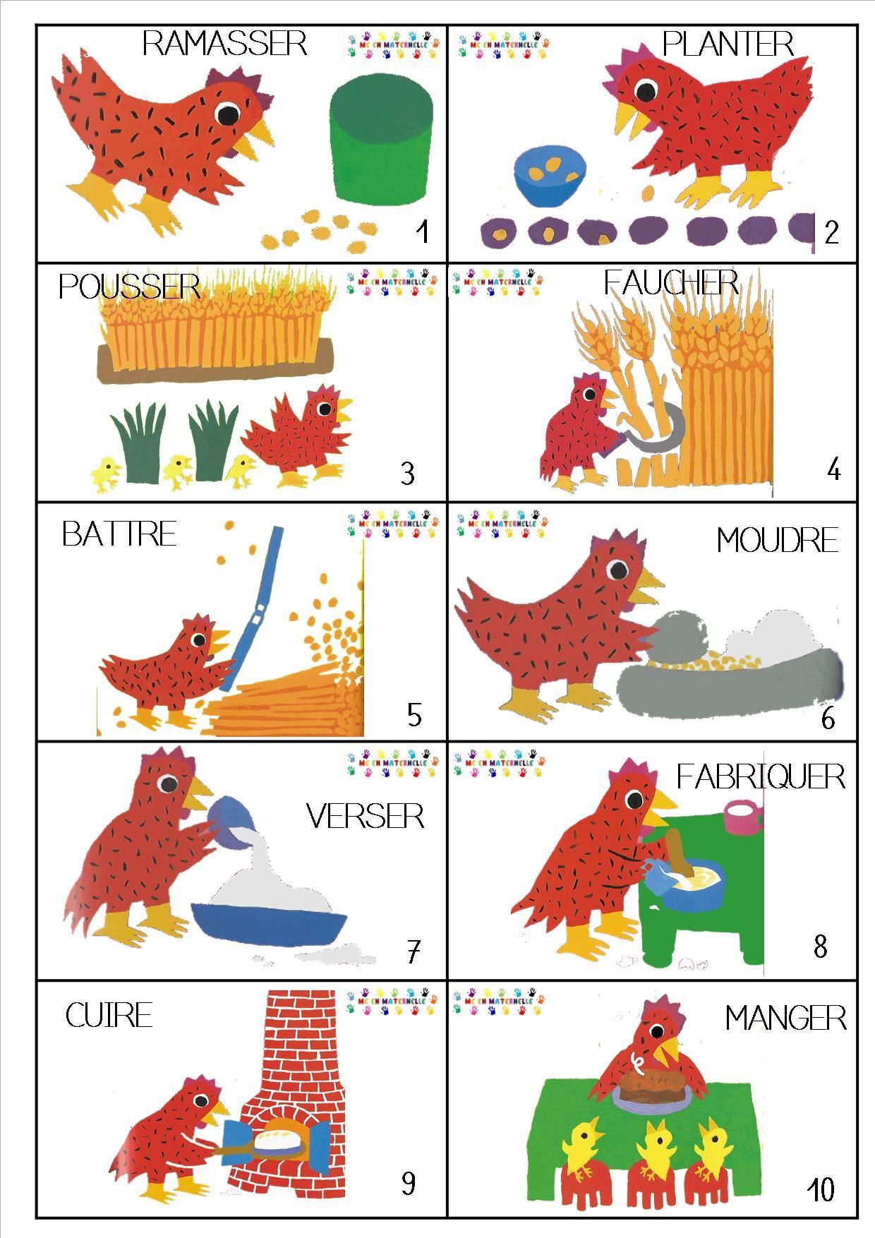 La petite poule rousse remettre les actions dans l ordre for Prix d une poule rousse