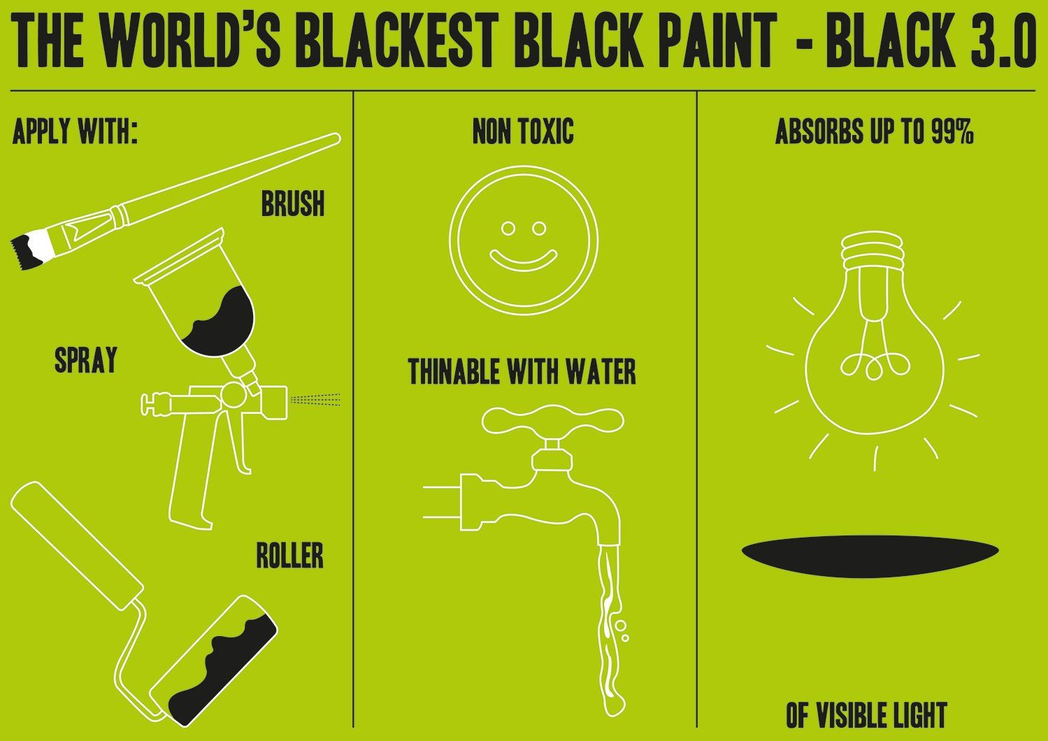 Black 3 0 The Blackest Black Paint In The World 150ml In 2020