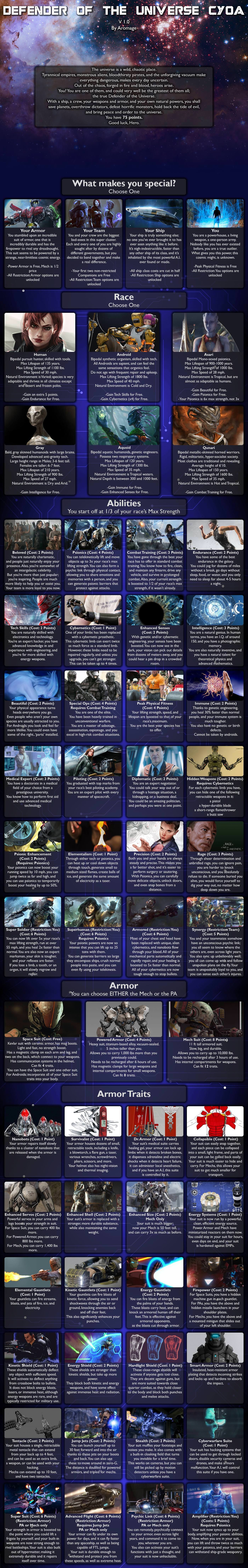 Defender of the Universe CYOA in 2019 | Cyoa | Cyoa, Create