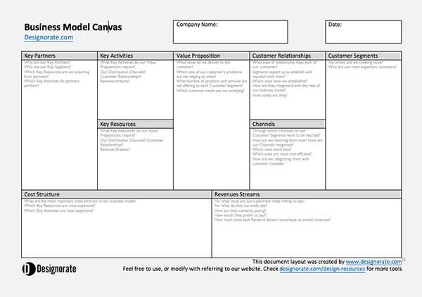 Business Model Canvas Template  Business    Template