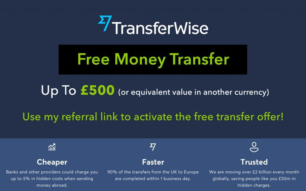 Transferwise Is An Online Money