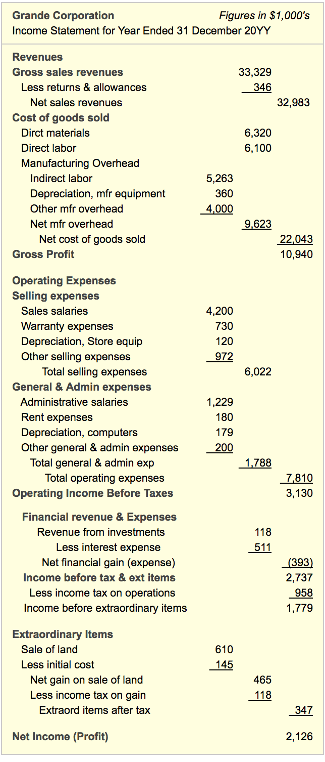 depreciation turns capital expenditures into expenses over