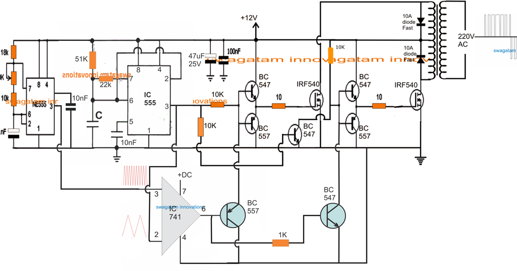 the article details the making of a simple spwm inverter circuit using an ic 555 and an ic 741