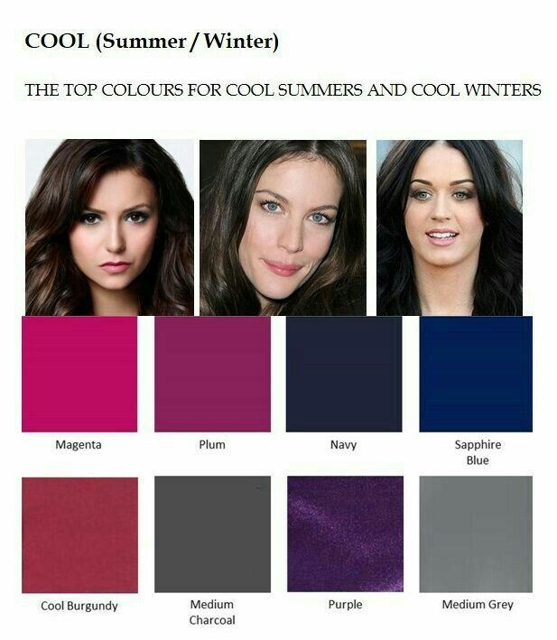 Top colors for me