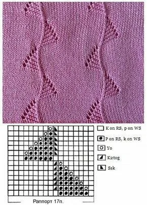 Photo of Красивая пряжа вдохновляет или рождение нового свитера