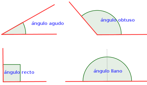 Los Angulos Material Didactico Para Matematicas Material Didactico Matematicas Angulos Matematicas