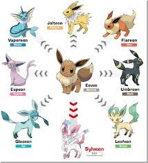 pokemon - Google Search