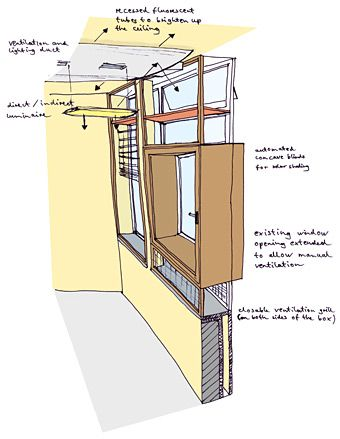 Design study for a double skin facade refurbishment of a highly glazed building--  Built Environment Research of the Sustainable Energy Research Group