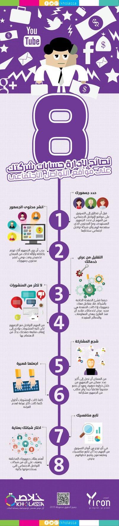 انفوجرافيك 8 نصائح لإدارة حسابات شركتك في مواقع التواصل الإجتماعي Life Skills Teach Arabic Positive Discipline